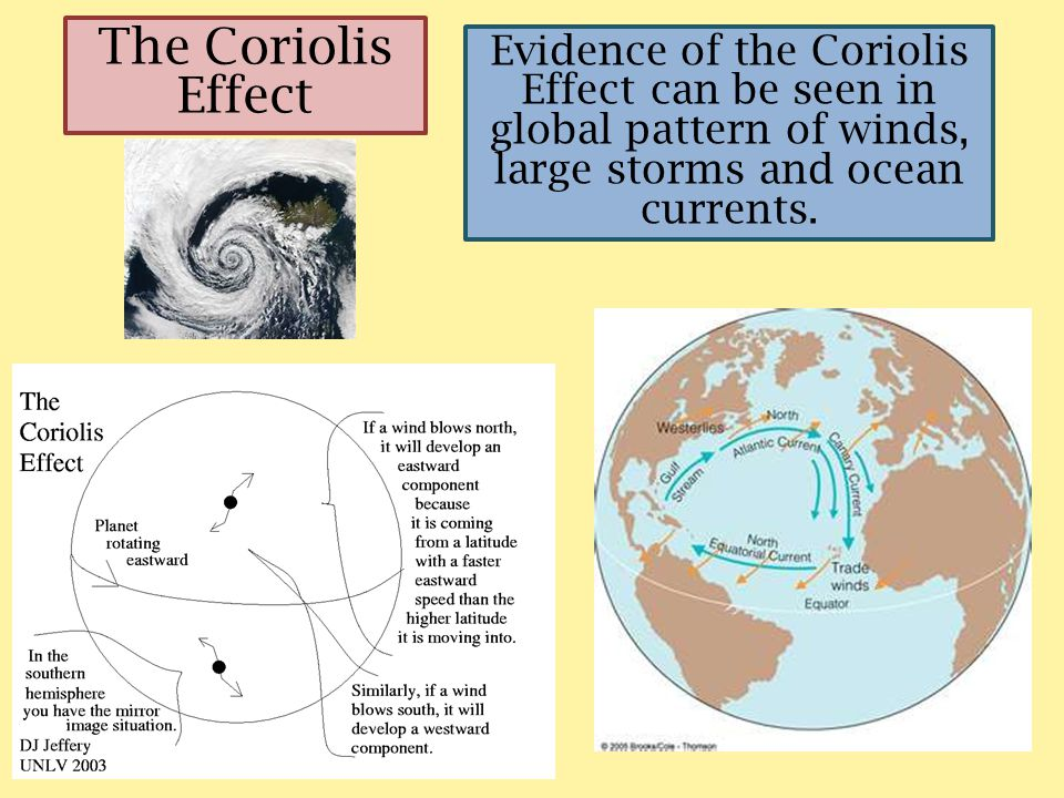 The Coriolis Effect Evidence of the Coriolis Effect can be seen in global pattern of winds, large storms and ocean currents.
