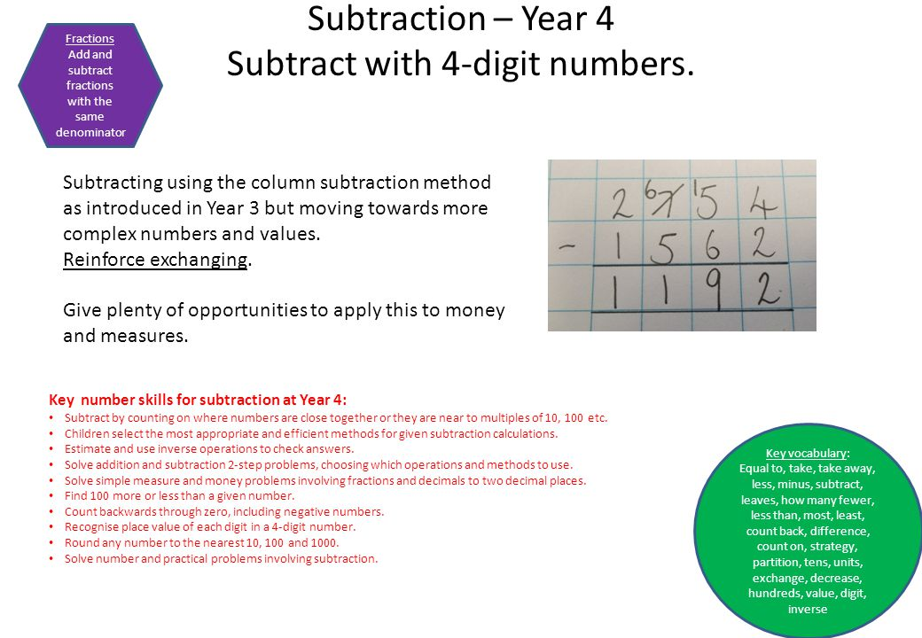 Subtraction – Year 4 Subtract with 4-digit numbers.