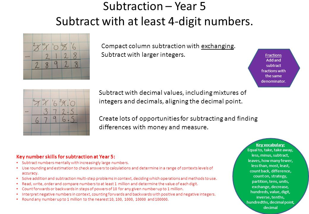 Subtraction – Year 5 Subtract with at least 4-digit numbers.