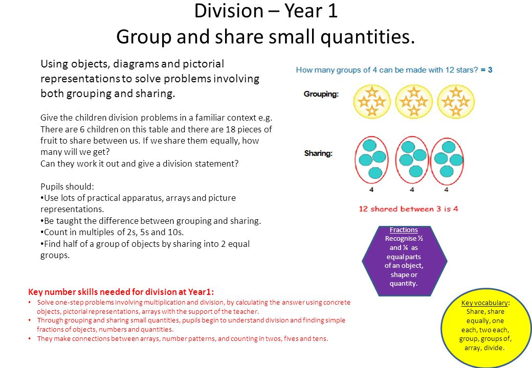 Division – Year 1 Group and share small quantities.