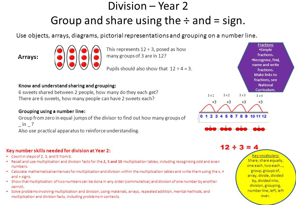 Division – Year 2 Group and share using the ÷ and = sign.