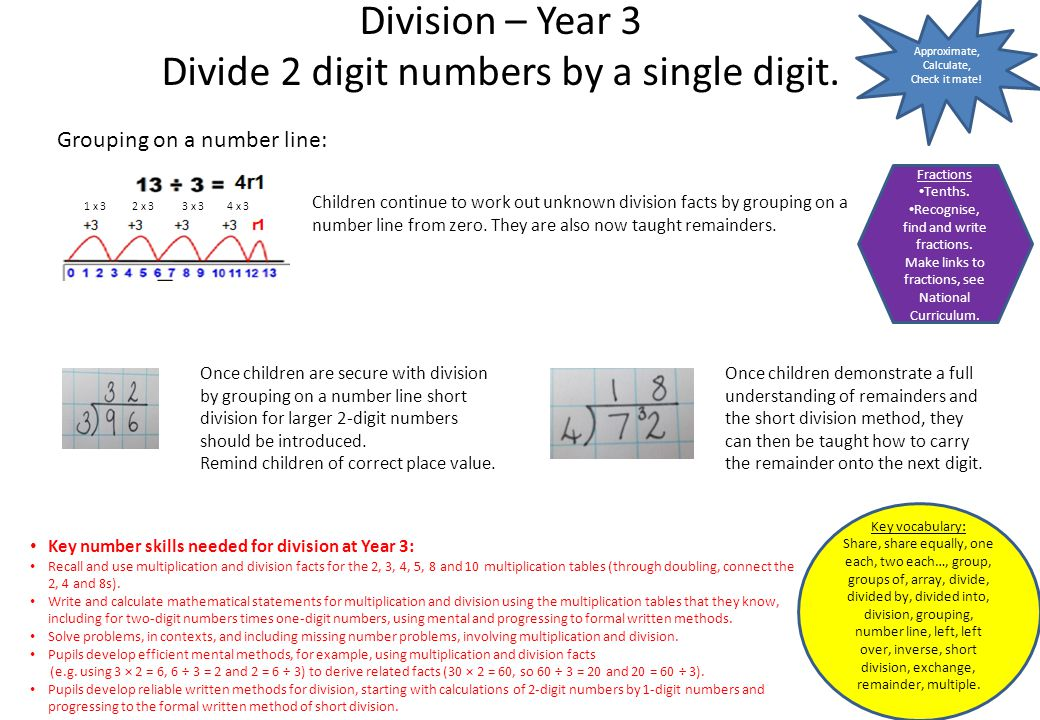 Division – Year 3 Divide 2 digit numbers by a single digit.