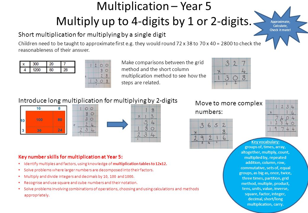 Multiplication – Year 5 Multiply up to 4-digits by 1 or 2-digits.