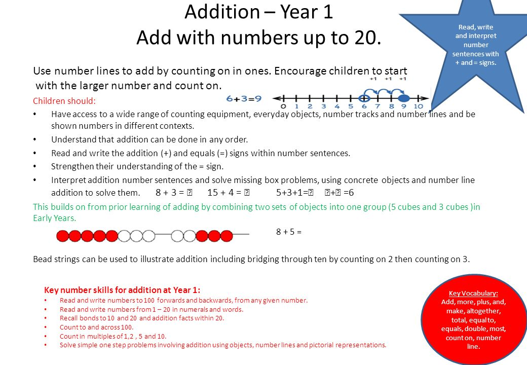 Addition – Year 1 Add with numbers up to 20.
