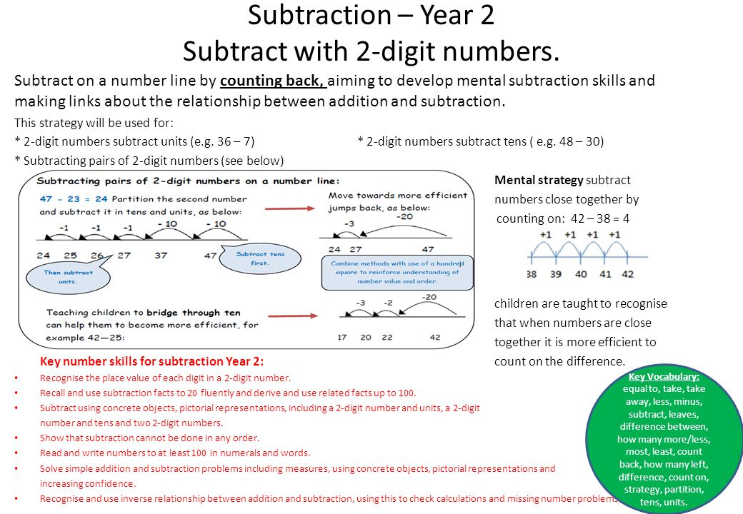 Subtraction – Year 2 Subtract with 2-digit numbers.
