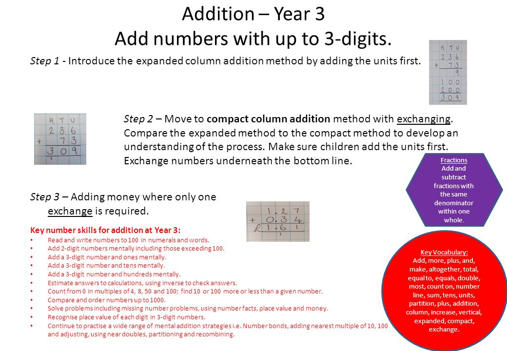 Addition – Year 3 Add numbers with up to 3-digits.