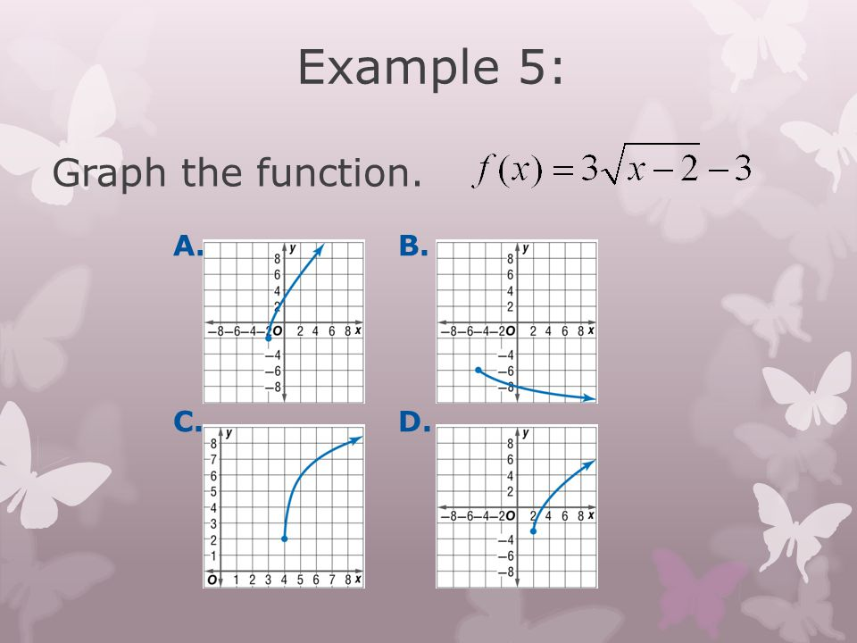 Example 5: Graph the function. A. B. C. D.