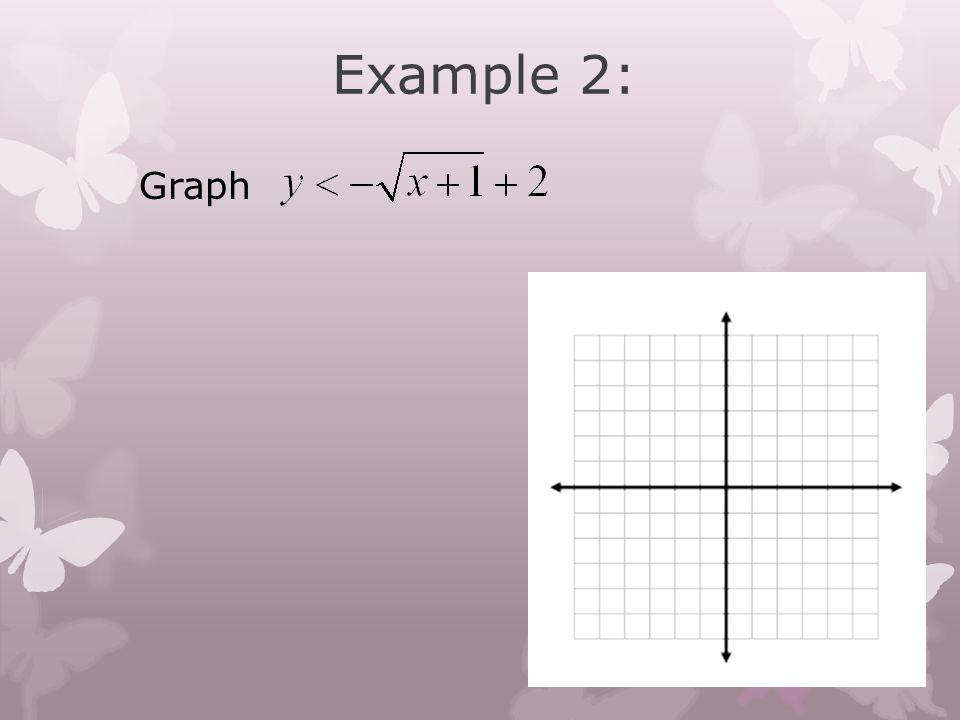 Example 2: Graph
