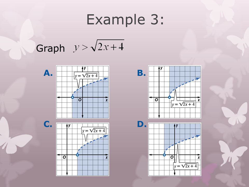 Example 3: Graph A. B. C. D.