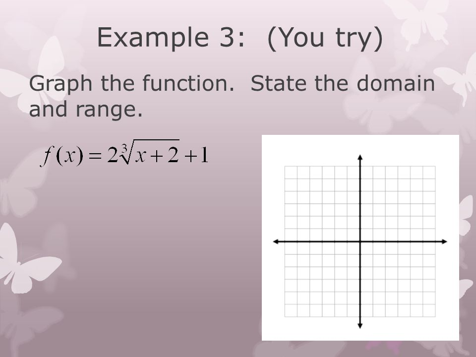 Example 3: (You try) Graph the function. State the domain and range.