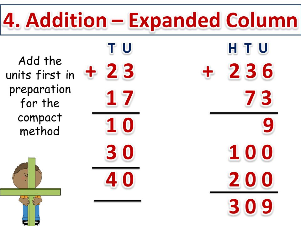4. Addition – Expanded Column