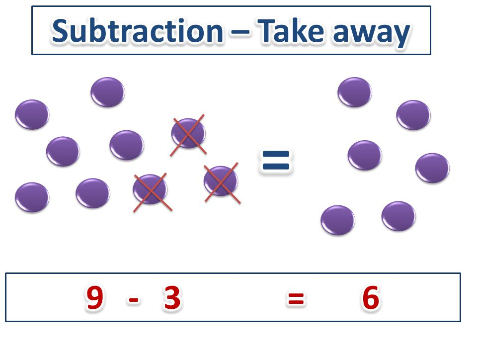 Subtraction – Take away