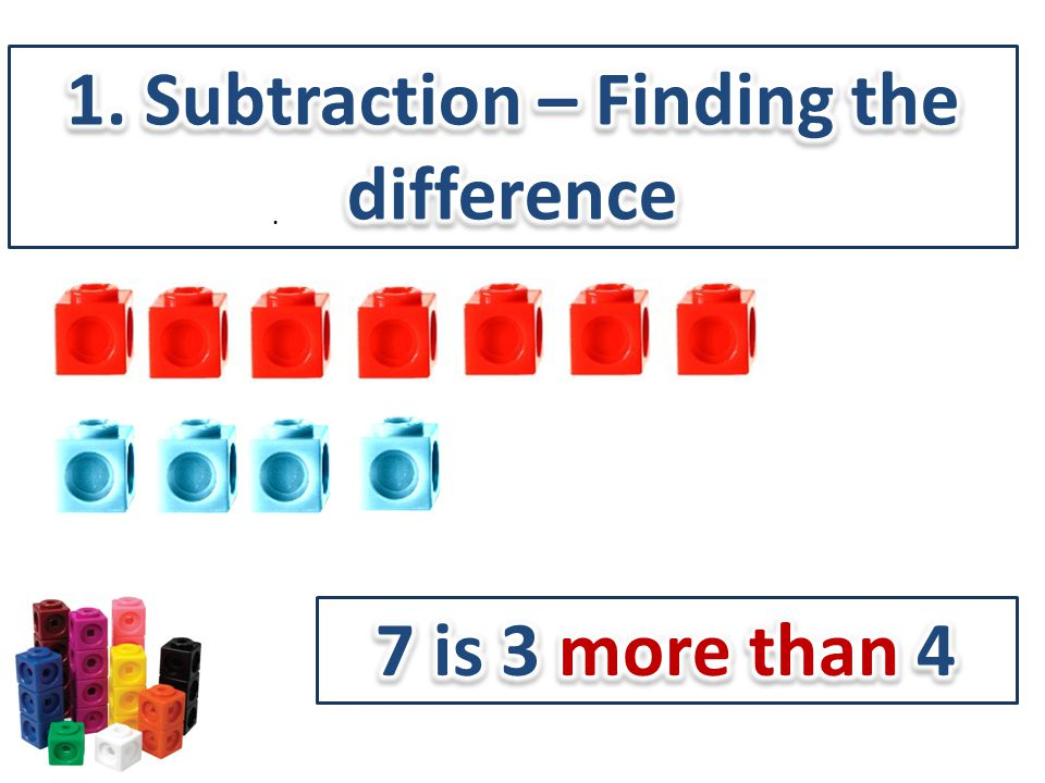 1. Subtraction – Finding the difference
