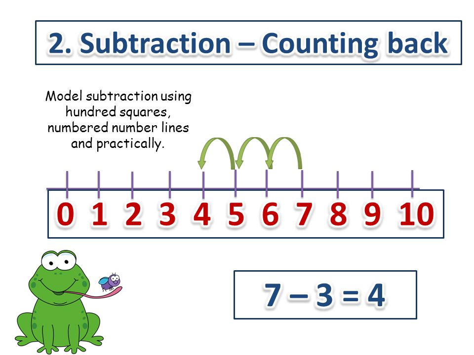 2. Subtraction – Counting back