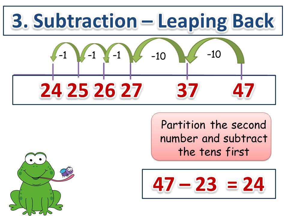 3. Subtraction – Leaping Back