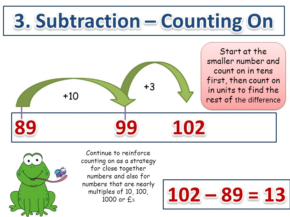 3. Subtraction – Counting On