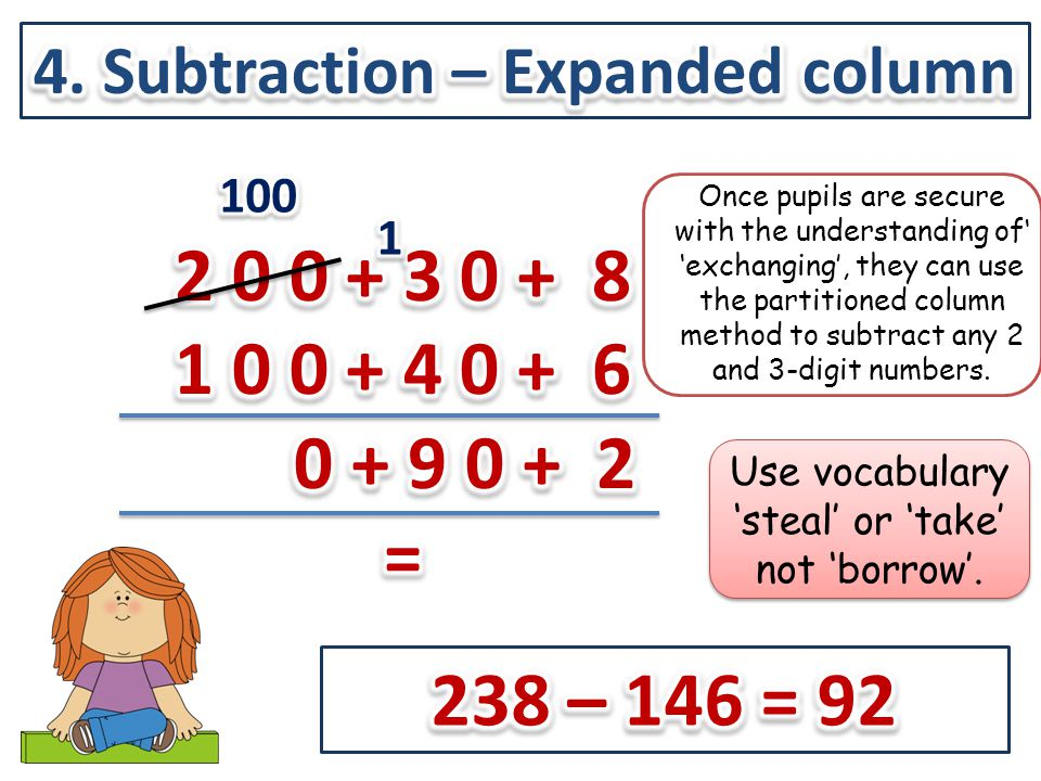 4. Subtraction – Expanded column