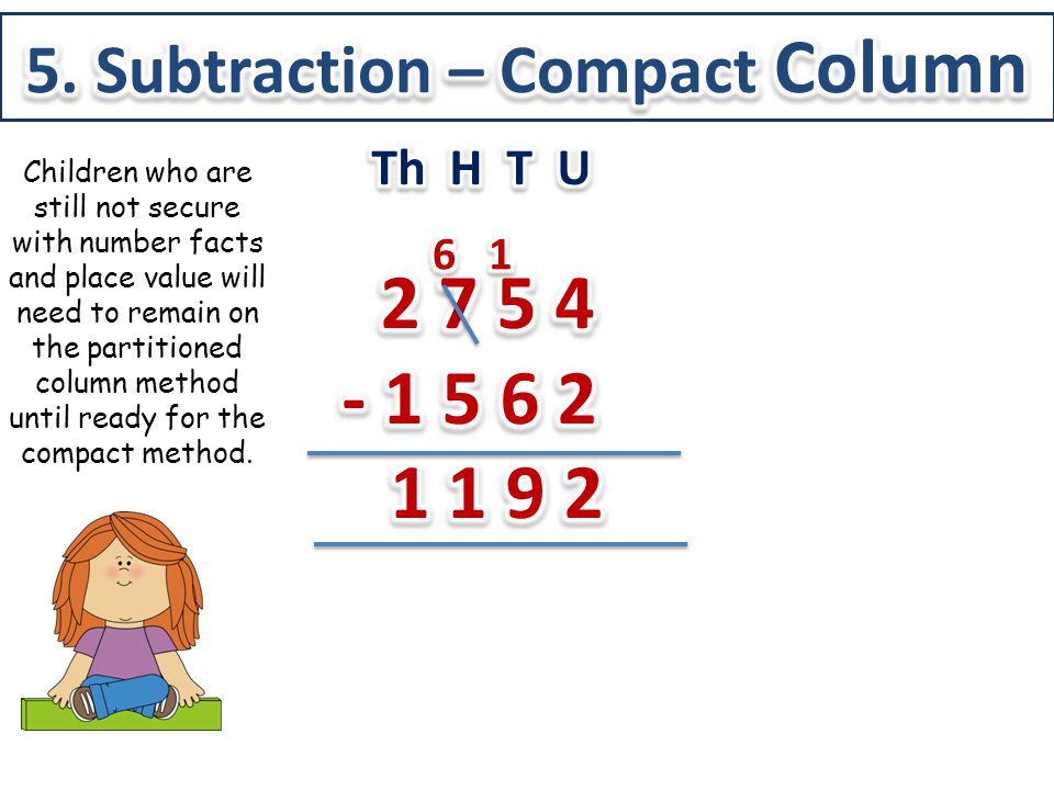 5. Subtraction – Compact Column