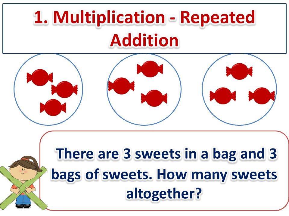 1. Multiplication - Repeated Addition