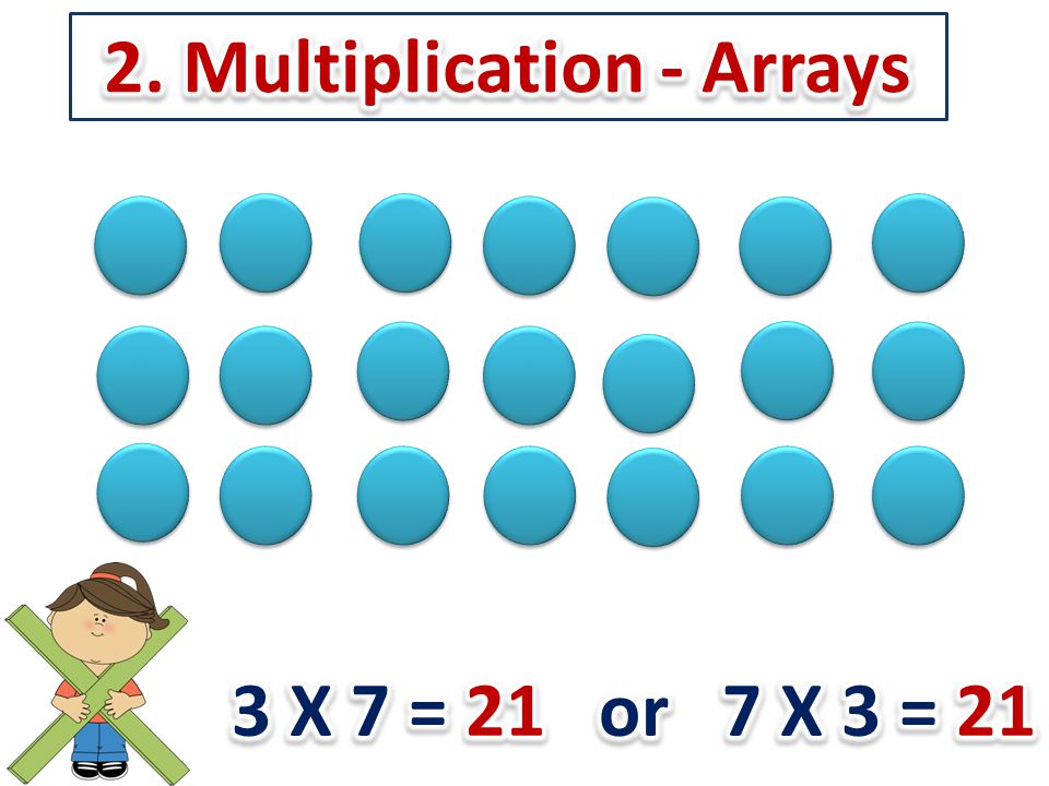 2. Multiplication - Arrays