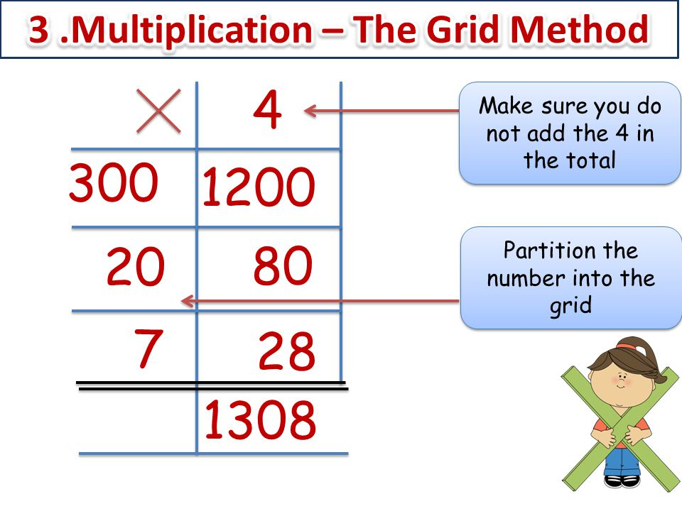 3 .Multiplication – The Grid Method