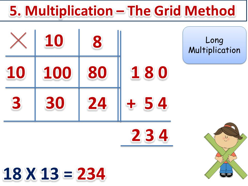 5. Multiplication – The Grid Method