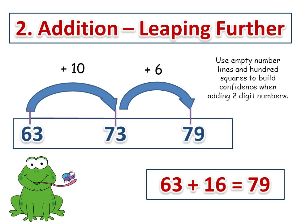 2. Addition – Leaping Further
