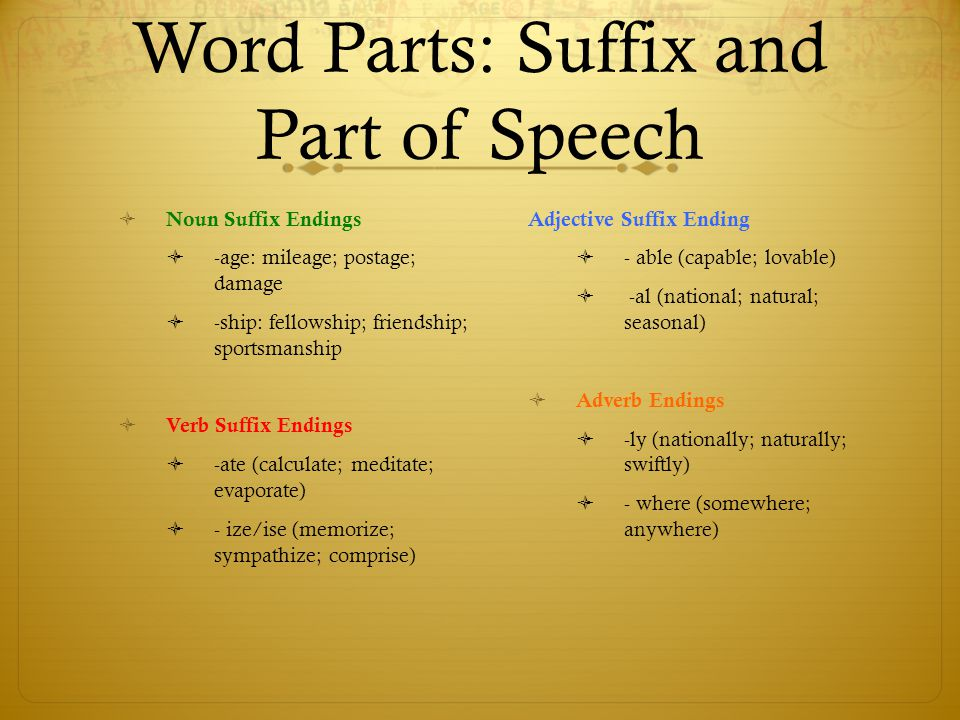 Word Parts: Suffix and Part of Speech
