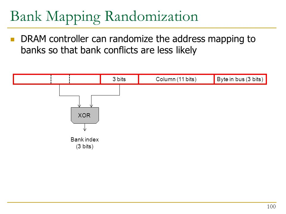 Bank Mapping Randomization