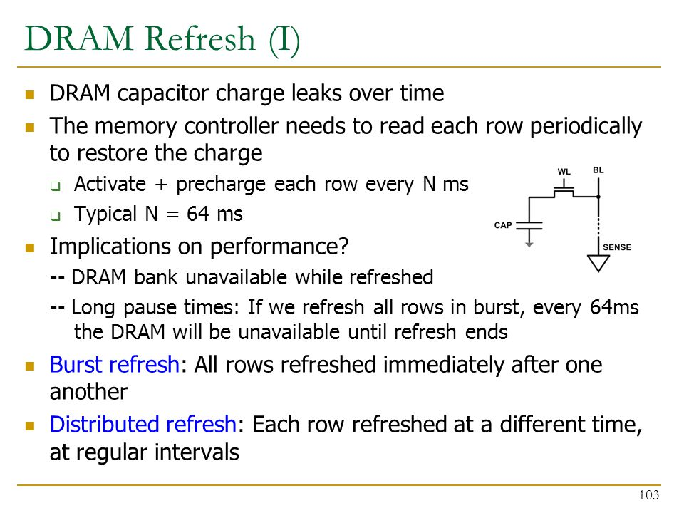 DRAM Refresh (I) DRAM capacitor charge leaks over time
