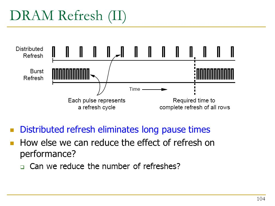 DRAM Refresh (II) Distributed refresh eliminates long pause times