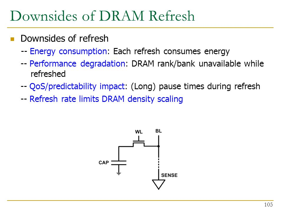 Downsides of DRAM Refresh