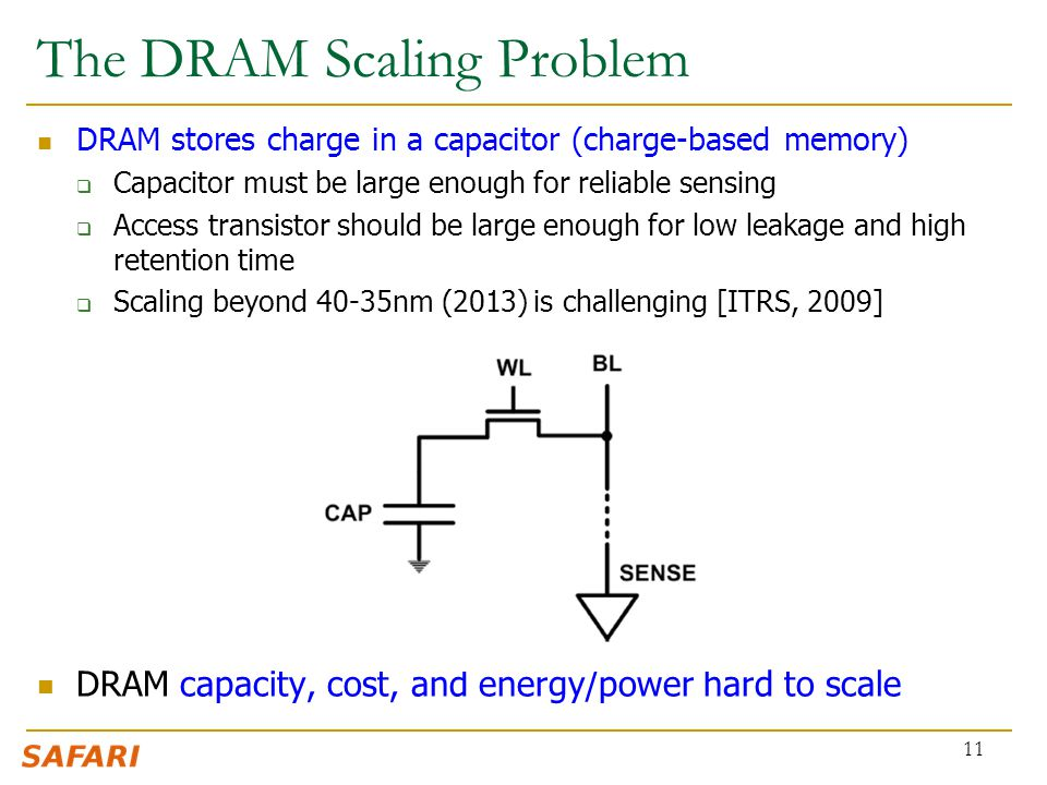 The DRAM Scaling Problem