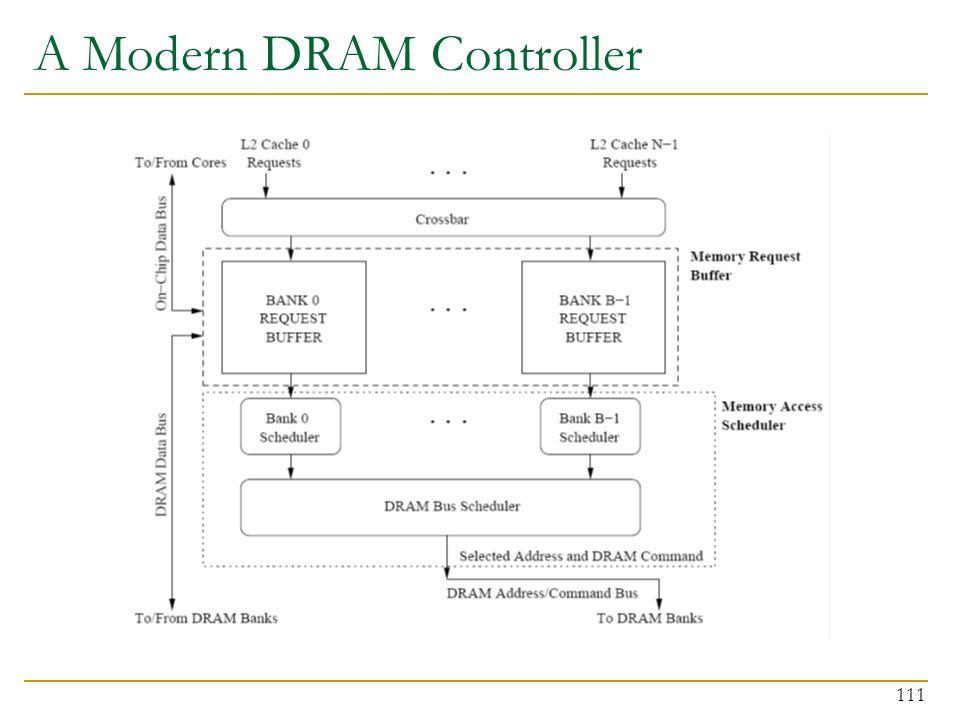 A Modern DRAM Controller
