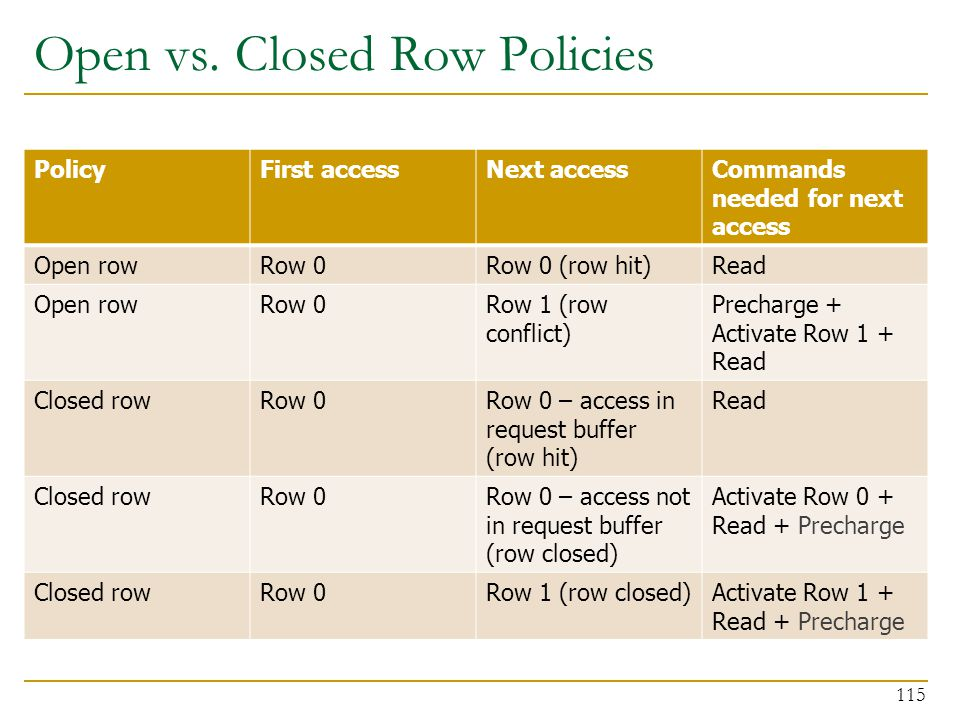 Open vs. Closed Row Policies