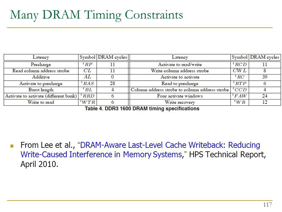 Many DRAM Timing Constraints