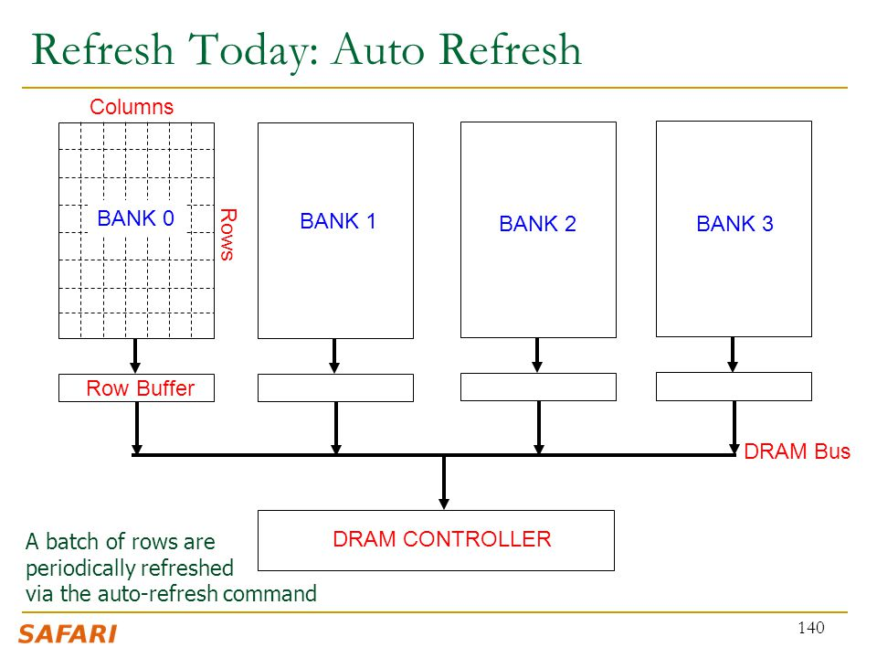Refresh Today: Auto Refresh