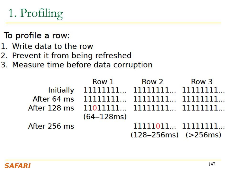 1. Profiling