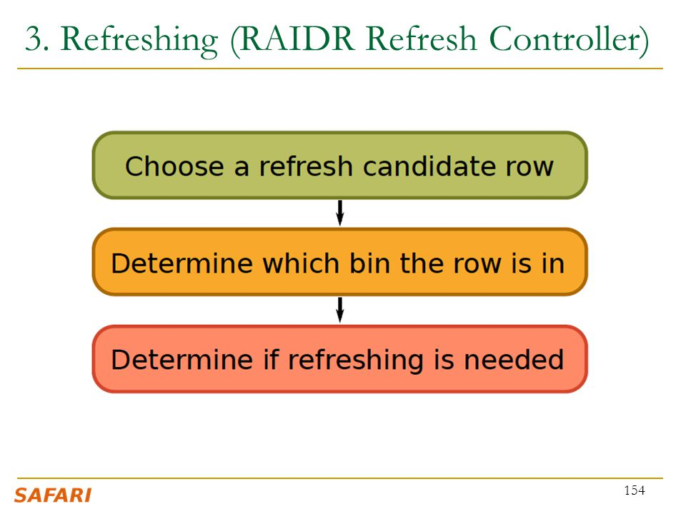 3. Refreshing (RAIDR Refresh Controller)