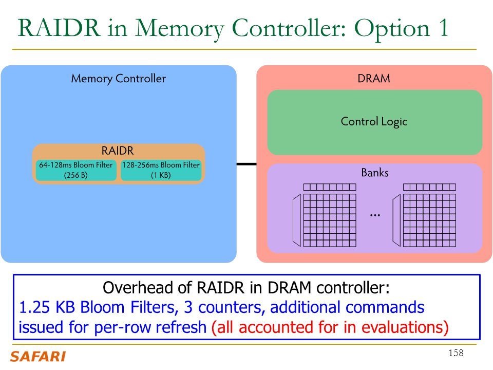 RAIDR in Memory Controller: Option 1