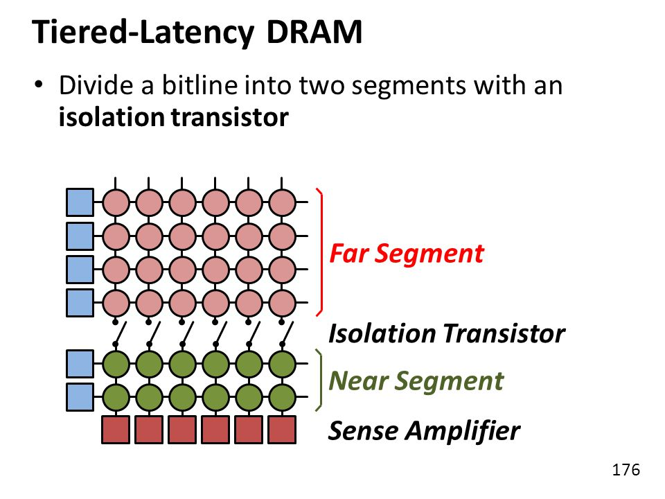 Tiered-Latency DRAM Divide a bitline into two segments with an isolation transistor. Far Segment. Isolation Transistor.