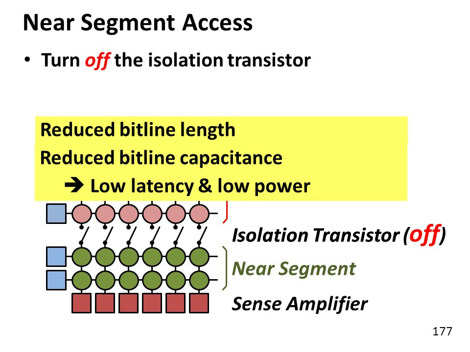 Near Segment Access Turn off the isolation transistor
