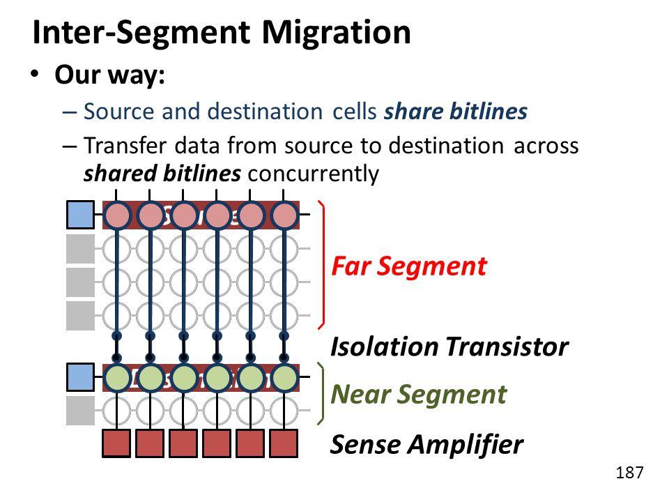 Inter-Segment Migration