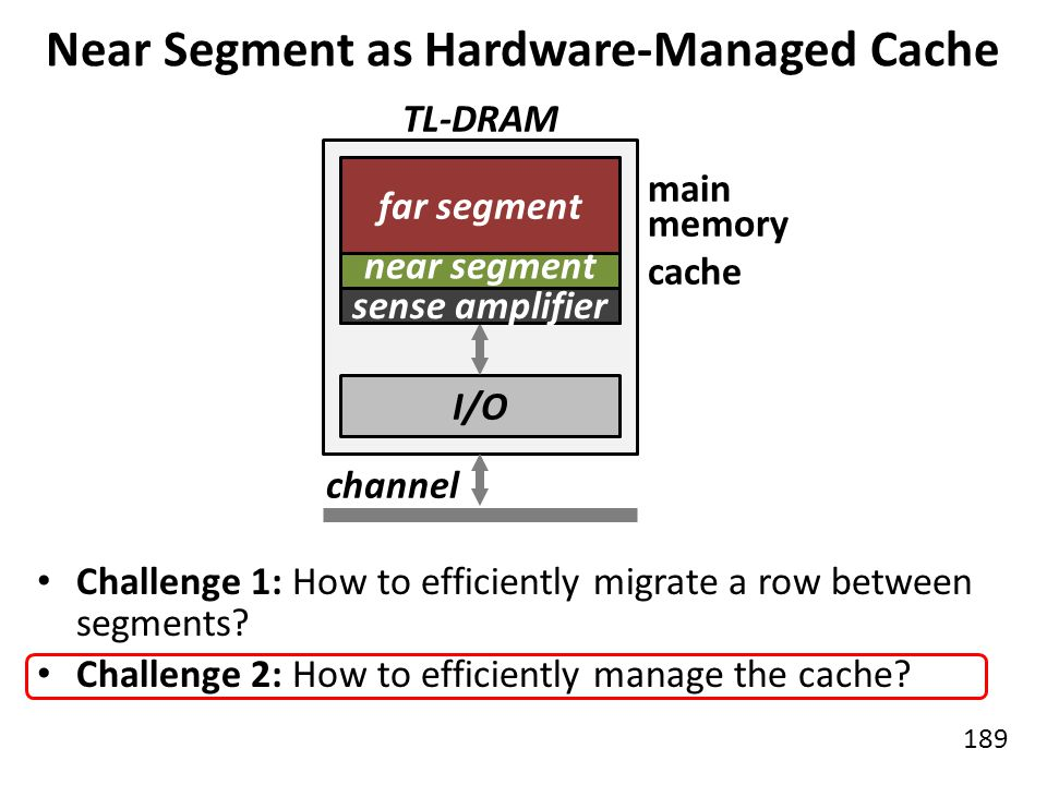 Near Segment as Hardware-Managed Cache