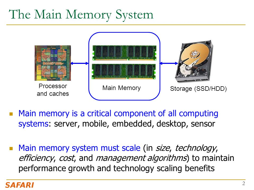 The Main Memory System Main memory is a critical component of all computing systems: server, mobile, embedded, desktop, sensor.