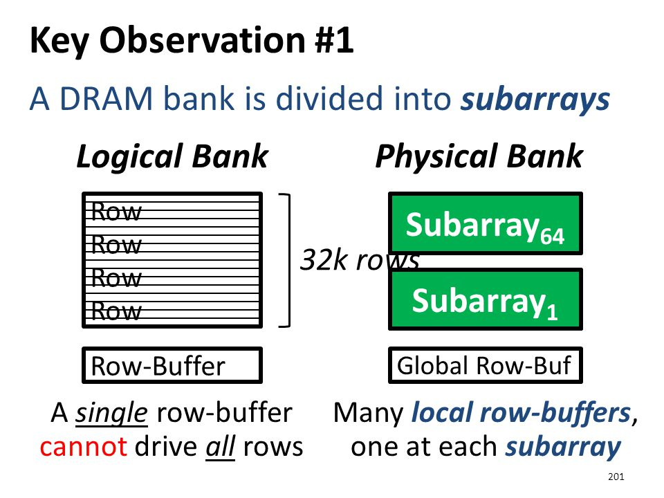 Key Observation #1 A DRAM bank is divided into subarrays Logical Bank
