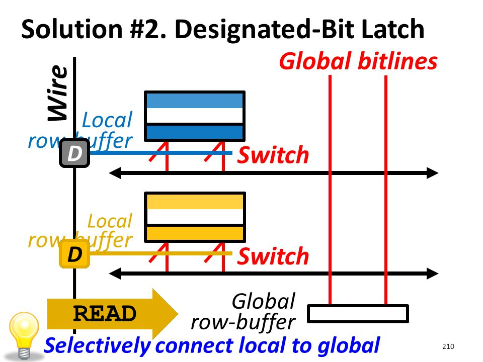 Solution #2. Designated-Bit Latch