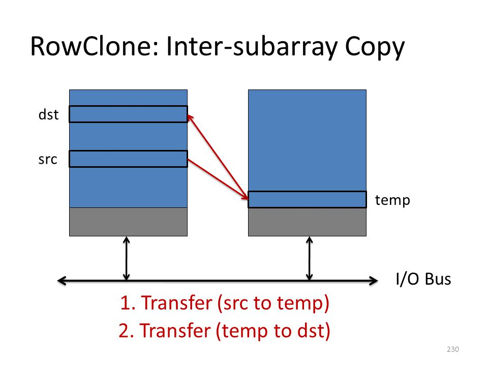 RowClone: Inter-subarray Copy