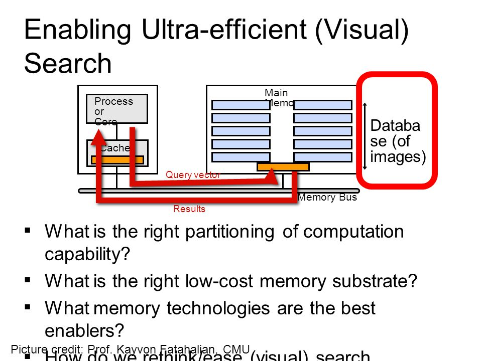Enabling Ultra-efficient (Visual) Search
