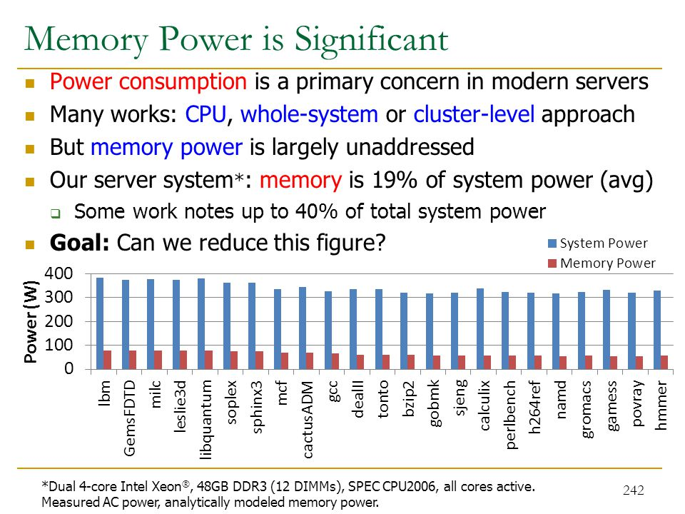 Memory Power is Significant